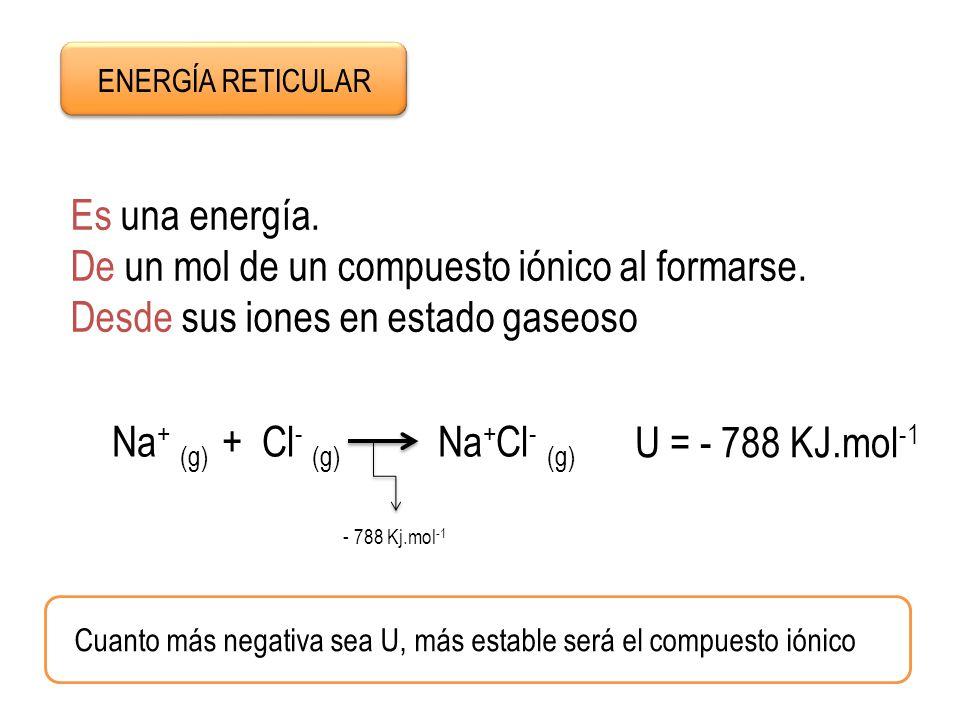 Cálculo de U : CICLO DE BORN - HABER Las sumas de las energías del camino indirecto debe ser igual a la energía A la energía directa de formación