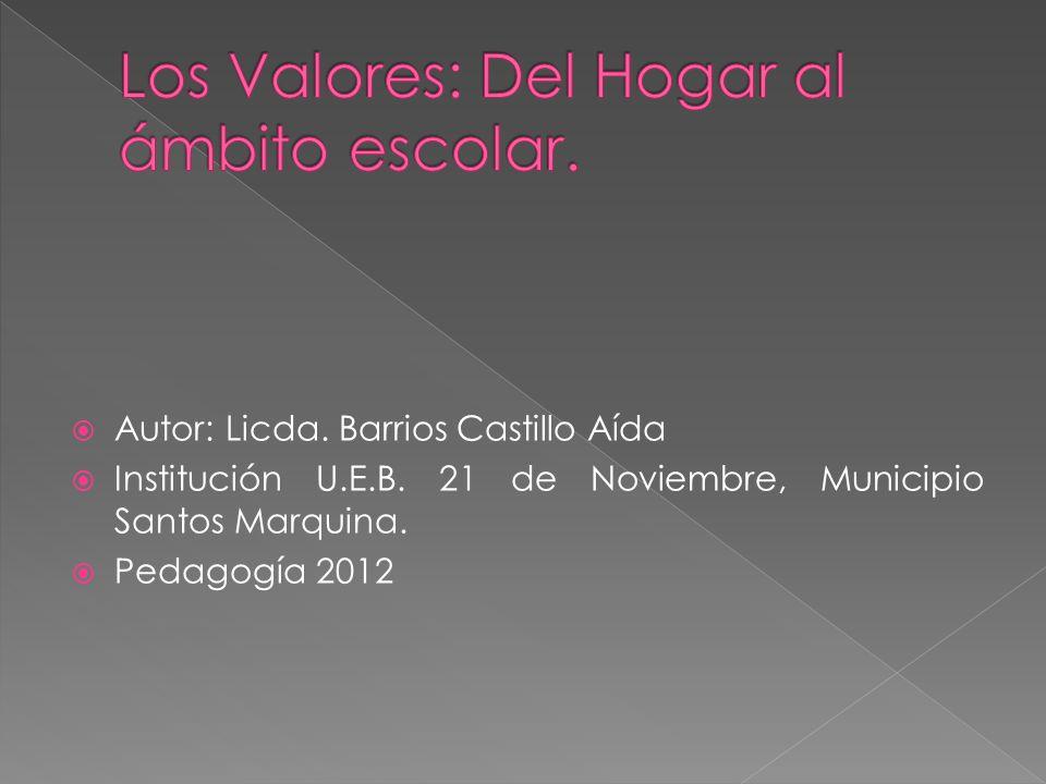 Autor: Licda. Barrios Castillo Aída Institución U.E.B.