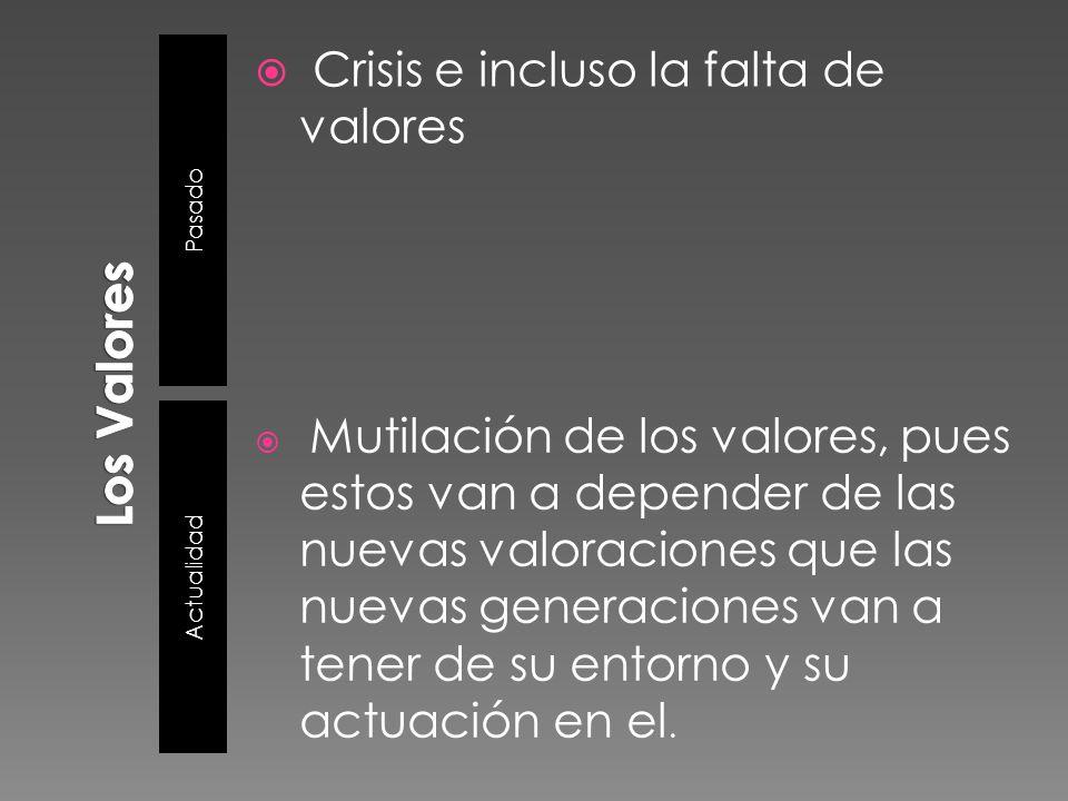 Pasado Actualidad Crisis e incluso la falta de valores Mutilación de los valores, pues estos van a depender de las nuevas valoraciones que las nuevas generaciones van a tener de su entorno y su actuación en el.
