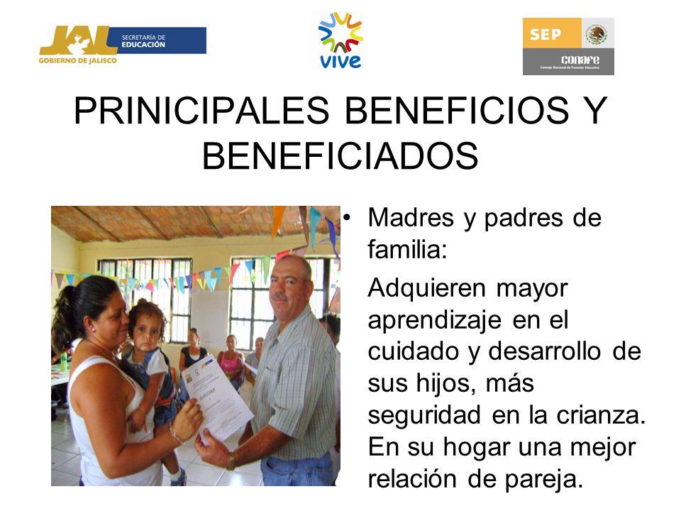 PRINICIPALES BENEFICIOS Y BENEFICIADOS Madres y padres de familia: Adquieren mayor aprendizaje en el cuidado y desarrollo de sus hijos, más seguridad