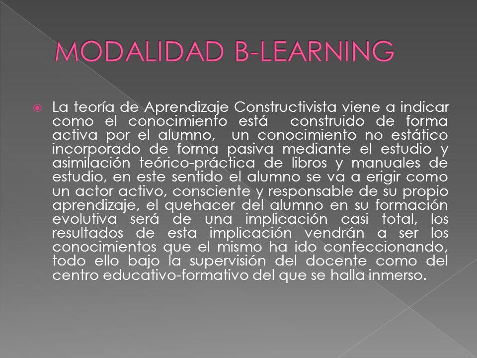 La teoría de Aprendizaje Constructivista viene a indicar como el conocimiento está construido de forma activa por el alumno, un conocimiento no estáti