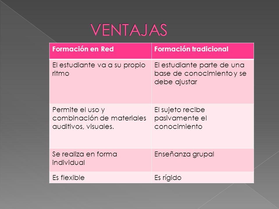 Formación en RedFormación tradicional El estudiante va a su propio ritmo El estudiante parte de una base de conocimiento y se debe ajustar Permite el