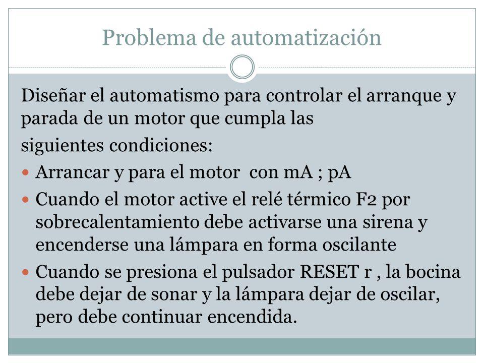 Problema de automatización Diseñar el automatismo para controlar el arranque y parada de un motor que cumpla las siguientes condiciones: Arrancar y pa