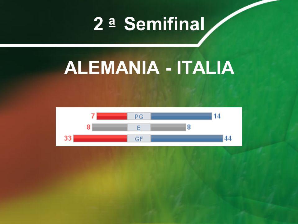 2 a Semifinal ALEMANIA - ITALIA
