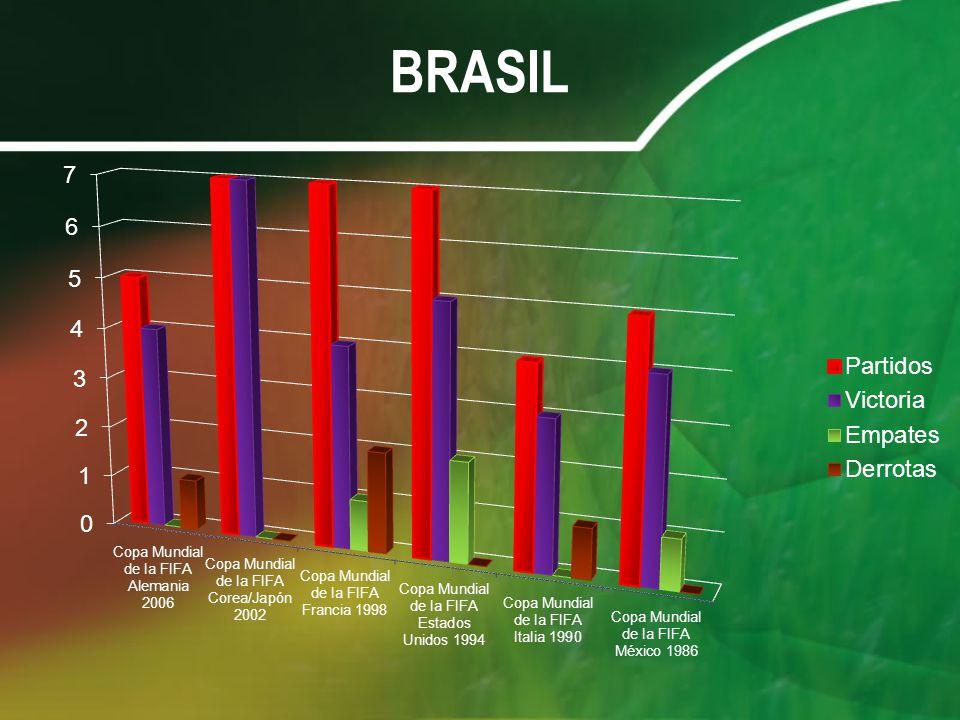 Ronaldhino Ronaldo de Assis Moreira (Porto Alegre, Estado de Rio Grande do Sul, Brasil; 21 de marzo de 1980) más conocido como Ronaldinho Gaúcho, es un futbolista Brasileño.