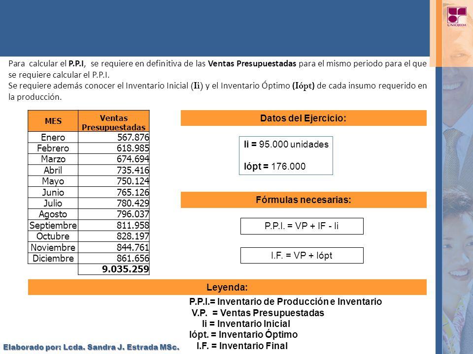 Para calcular el P.P.I, se requiere en definitiva de las Ventas Presupuestadas para el mismo periodo para el que se requiere calcular el P.P.I. Se req