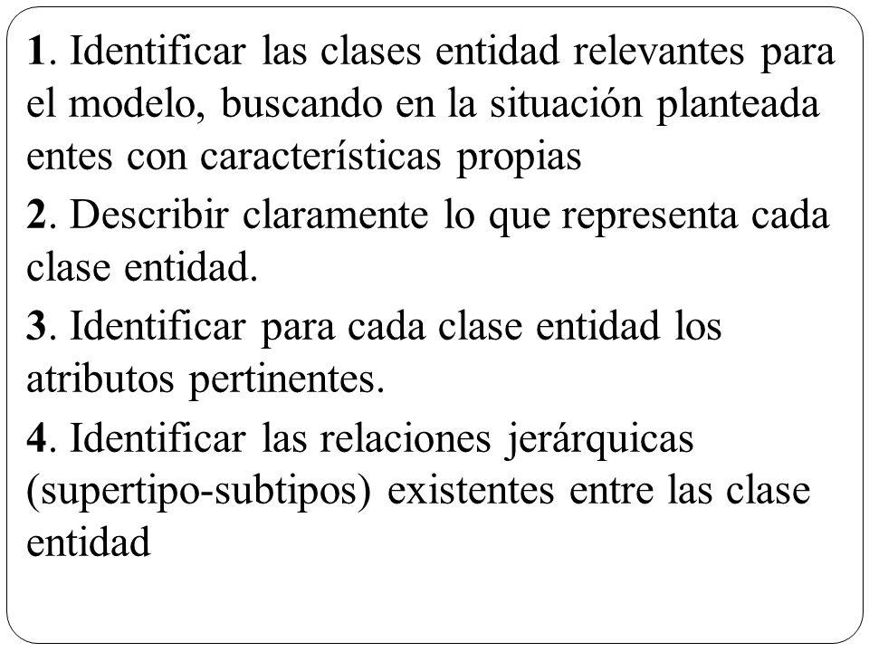1. Identificar las clases entidad relevantes para el modelo, buscando en la situación planteada entes con características propias 2. Describir clarame
