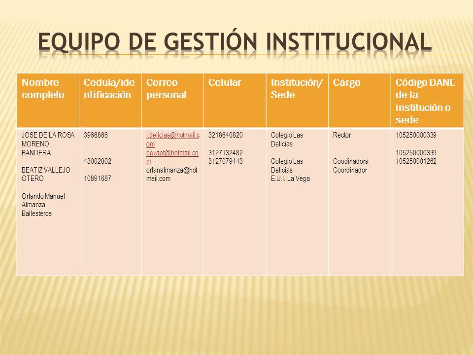 Nombre completo Cedula/ide ntificación Correo personal CelularInstitución/ Sede CargoCódigo DANE de la institución o sede JOSE DE LA ROSA MORENO BANDE