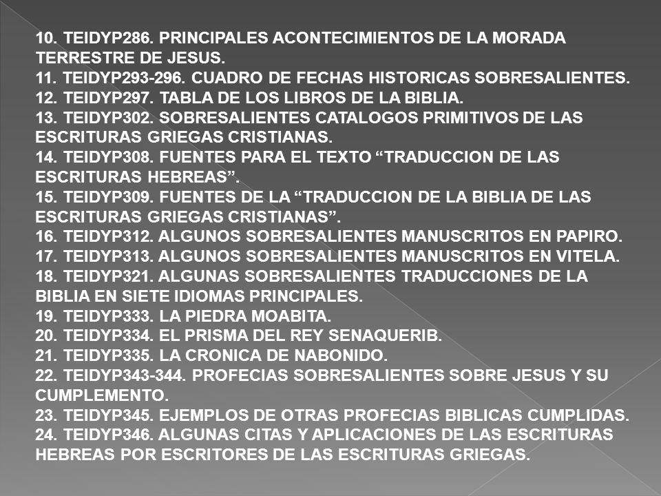 10. TEIDYP286. PRINCIPALES ACONTECIMIENTOS DE LA MORADA TERRESTRE DE JESUS.