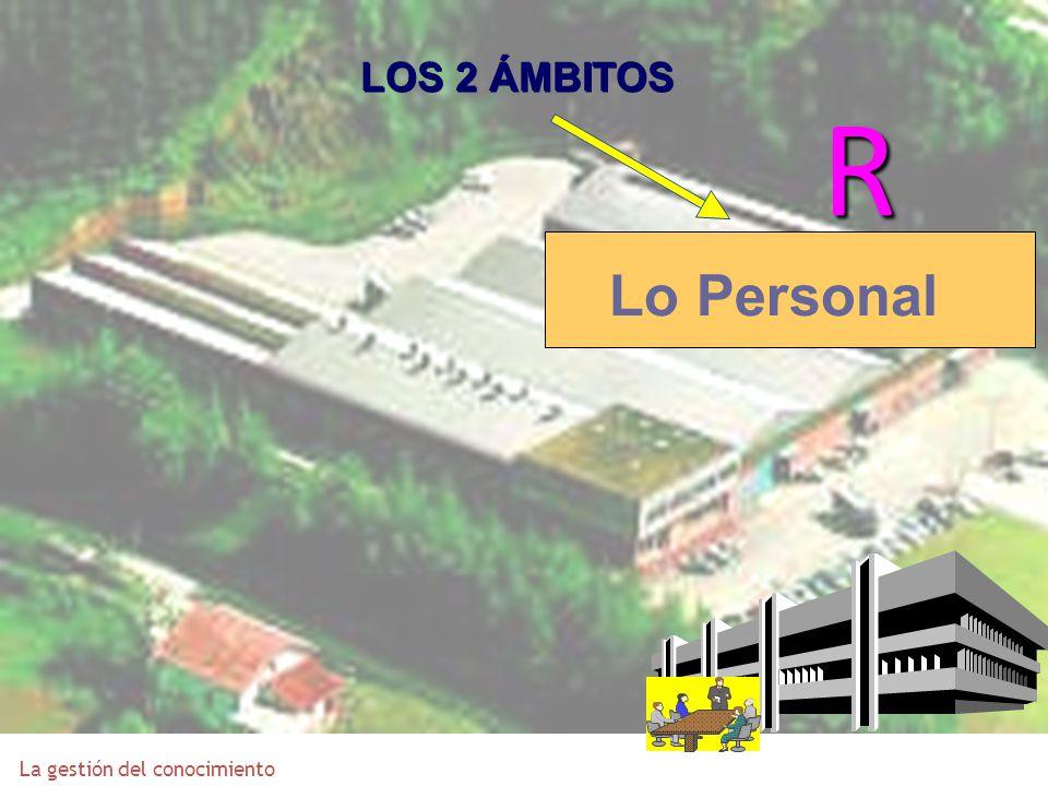 LOS 2 ÁMBITOS Lo Personal R La gestión del conocimiento