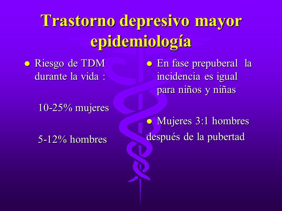 Trastorno depresivo mayor epidemiología l Riesgo de TDM durante la vida : 10-25% mujeres 10-25% mujeres 5-12% hombres 5-12% hombres l En fase prepuber