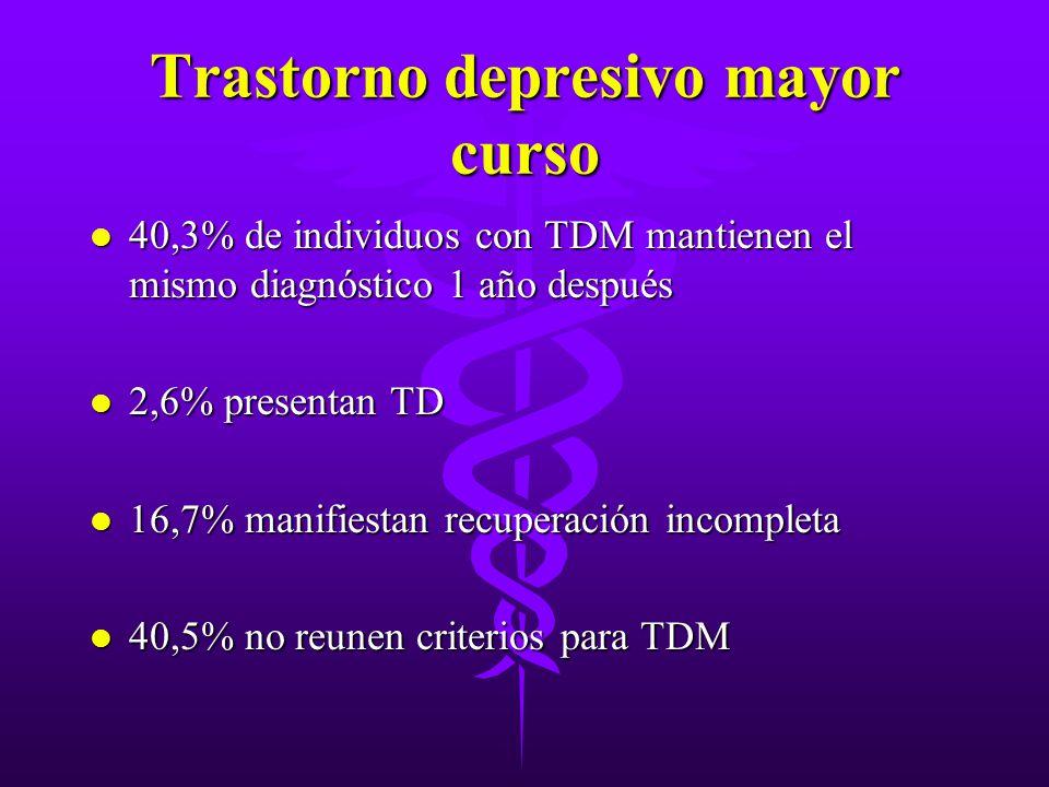 Trastorno depresivo mayor curso l 40,3% de individuos con TDM mantienen el mismo diagnóstico 1 año después l 2,6% presentan TD l 16,7% manifiestan rec