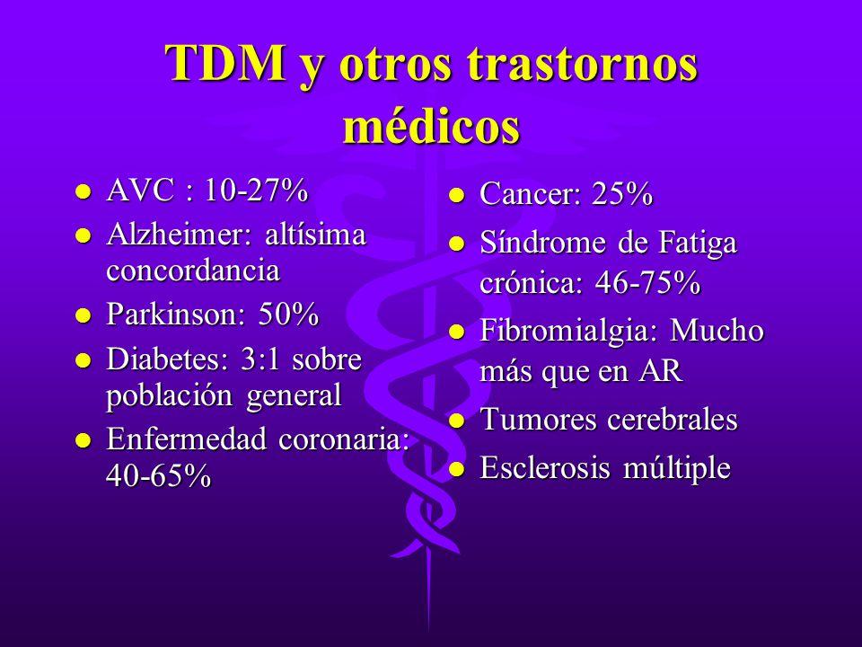 TDM y otros trastornos médicos l AVC : 10-27% l Alzheimer: altísima concordancia l Parkinson: 50% l Diabetes: 3:1 sobre población general l Enfermedad