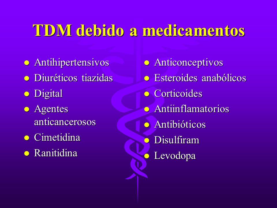 TDM debido a medicamentos l Antihipertensivos l Diuréticos tiazidas l Digital l Agentes anticancerosos l Cimetidina l Ranitidina l Anticonceptivos l E