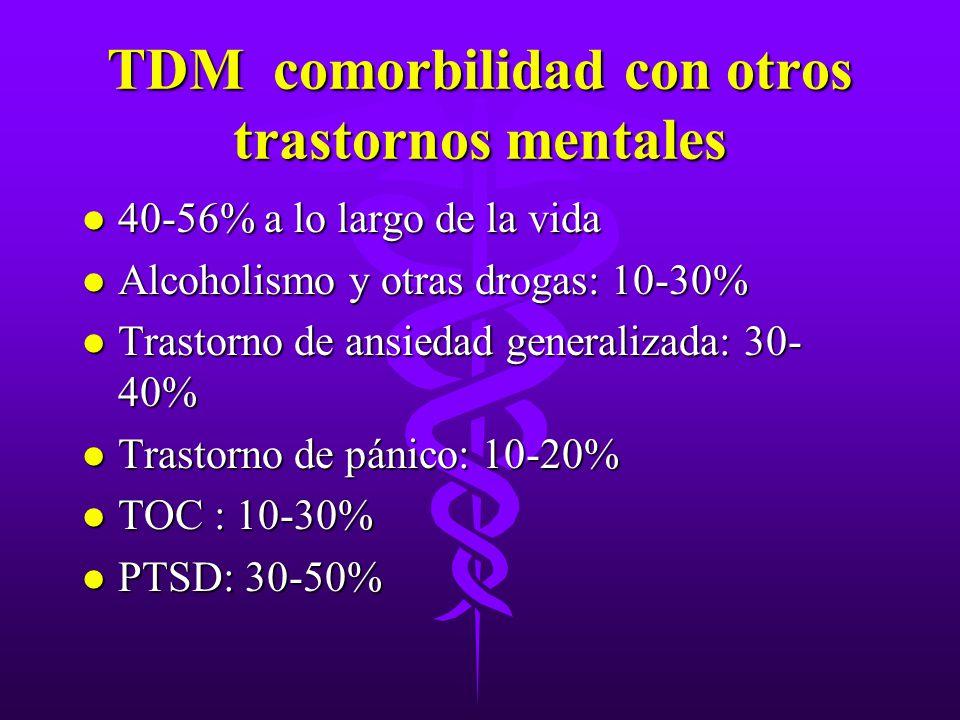 TDM comorbilidad con otros trastornos mentales l 40-56% a lo largo de la vida l Alcoholismo y otras drogas: 10-30% l Trastorno de ansiedad generalizad