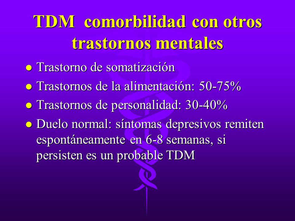 TDM comorbilidad con otros trastornos mentales l Trastorno de somatización l Trastornos de la alimentación: 50-75% l Trastornos de personalidad: 30-40