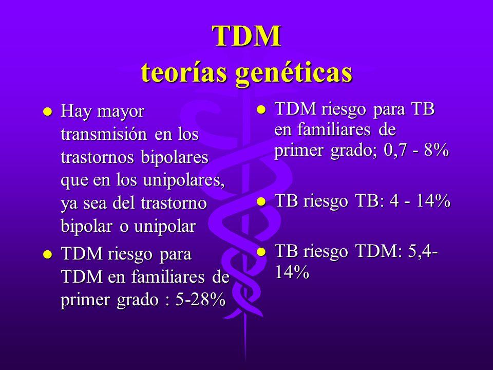 TDM teorías genéticas l Hay mayor transmisión en los trastornos bipolares que en los unipolares, ya sea del trastorno bipolar o unipolar l TDM riesgo