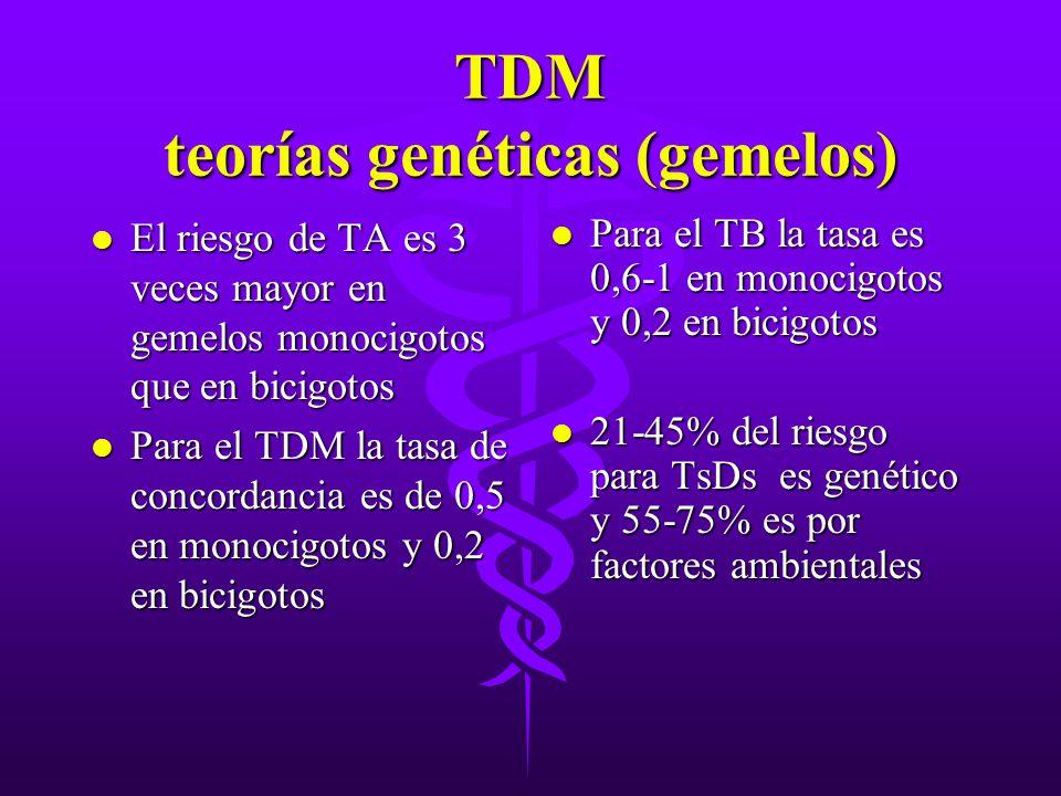 TDM teorías genéticas (gemelos) l El riesgo de TA es 3 veces mayor en gemelos monocigotos que en bicigotos l Para el TDM la tasa de concordancia es de