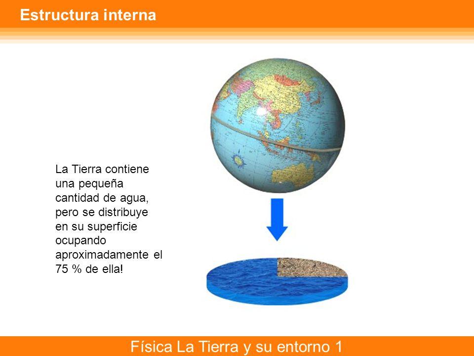 Física La Tierra y su entorno 1 La Tierra contiene una pequeña cantidad de agua, pero se distribuye en su superficie ocupando aproximadamente el 75 %