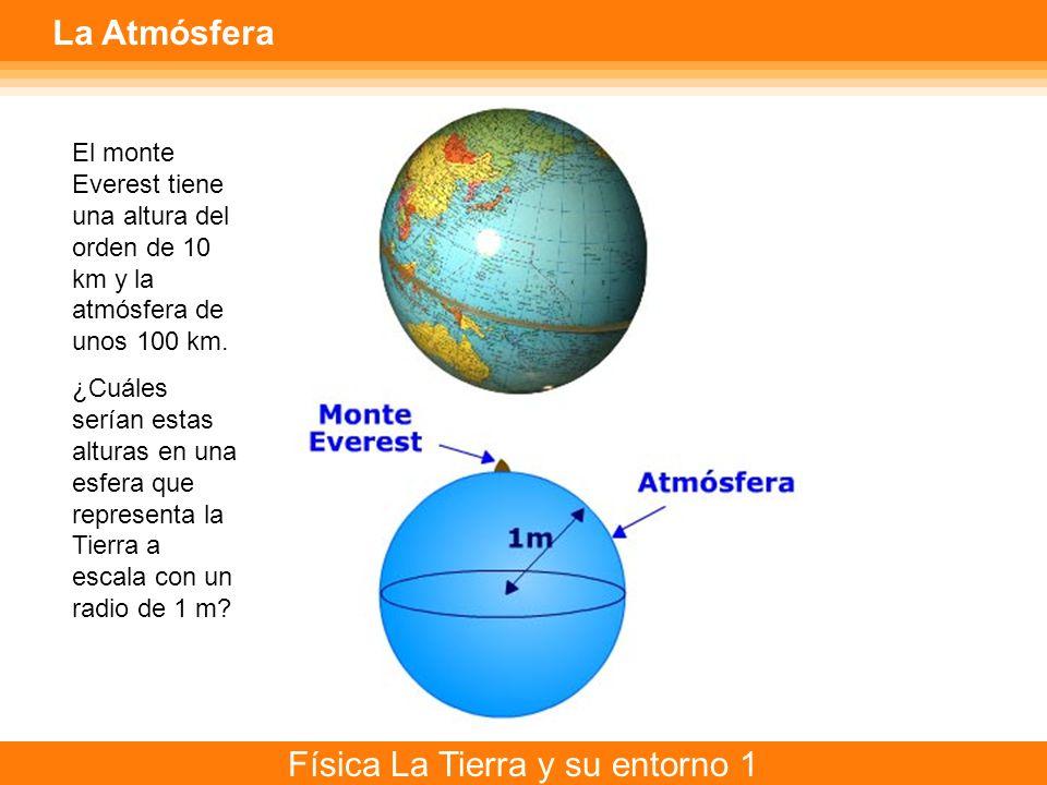 Física La Tierra y su entorno 1 El monte Everest tiene una altura del orden de 10 km y la atmósfera de unos 100 km. ¿Cuáles serían estas alturas en un