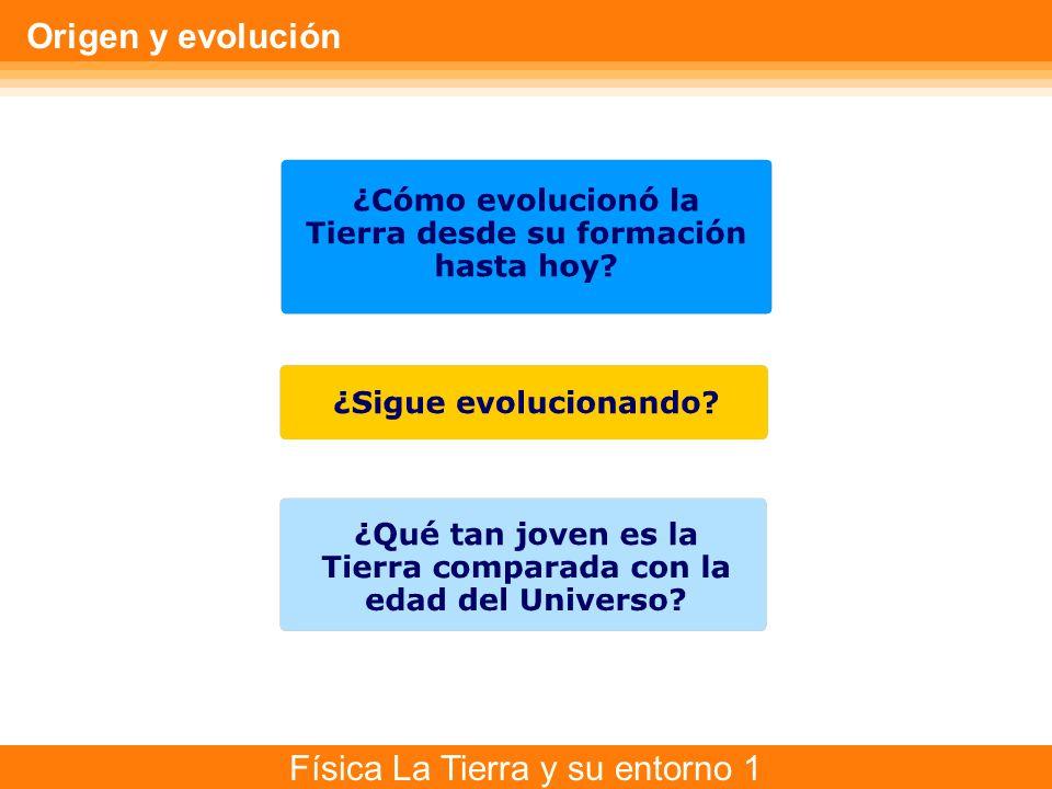 Física La Tierra y su entorno 1 Origen y evolución