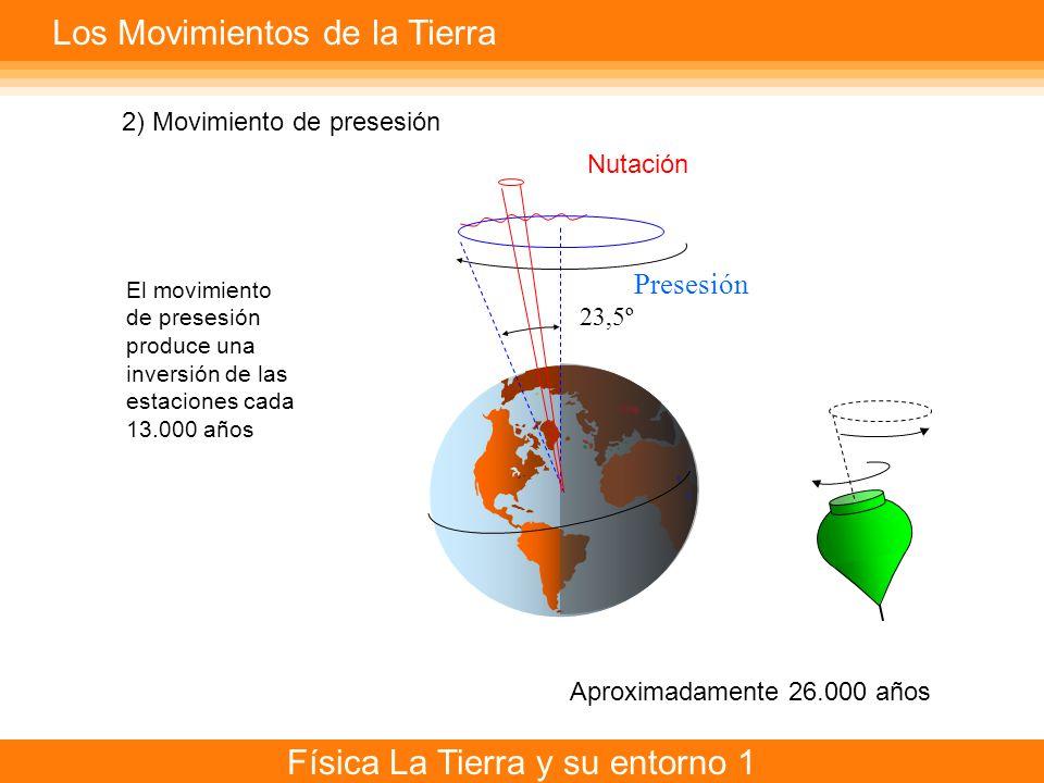 Física La Tierra y su entorno 1 23,5º Presesión Nutación El movimiento de presesión produce una inversión de las estaciones cada 13.000 años Aproximad