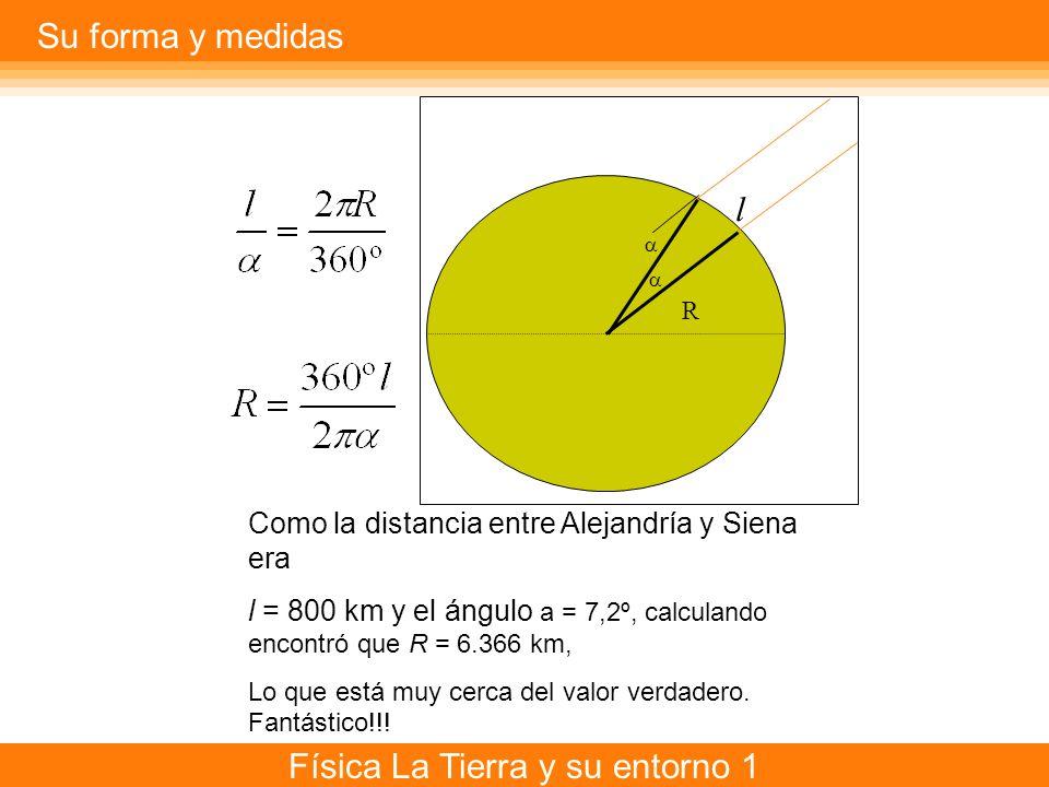 Física La Tierra y su entorno 1 R l Como la distancia entre Alejandría y Siena era l = 800 km y el ángulo a = 7,2º, calculando encontró que R = 6.366