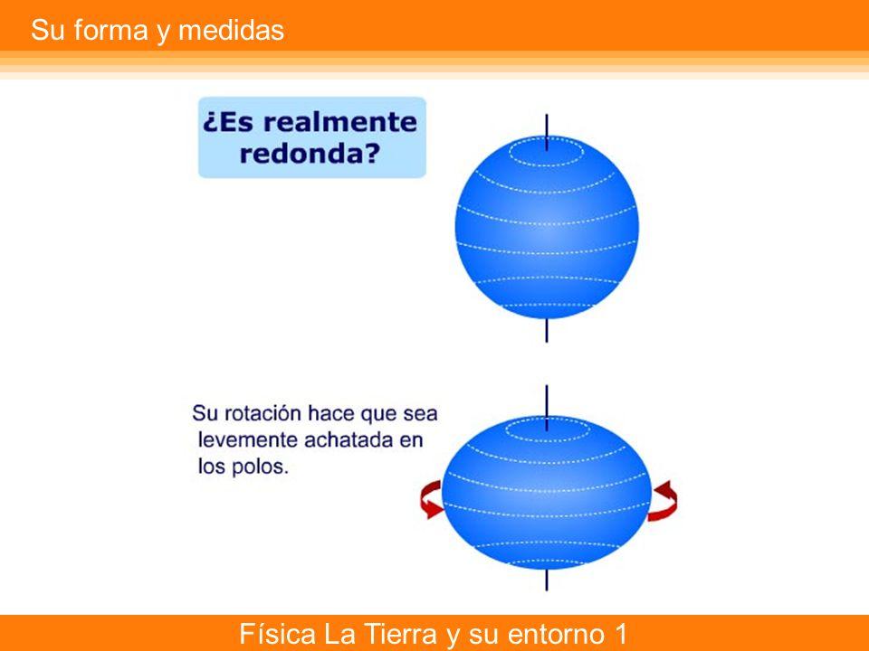 Física La Tierra y su entorno 1 Su forma y medidas