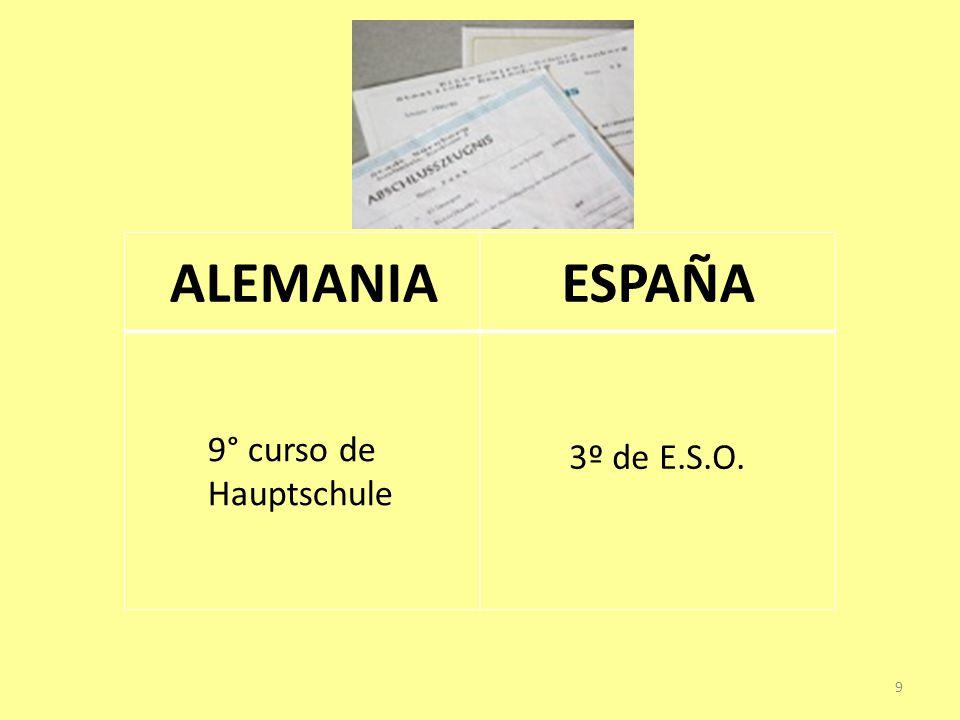 ALEMANIAESPAÑA 9° curso de Hauptschule 3º de E.S.O. 9