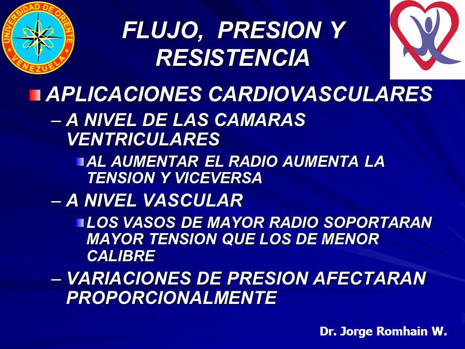 Dr.Jorge Romhain W.