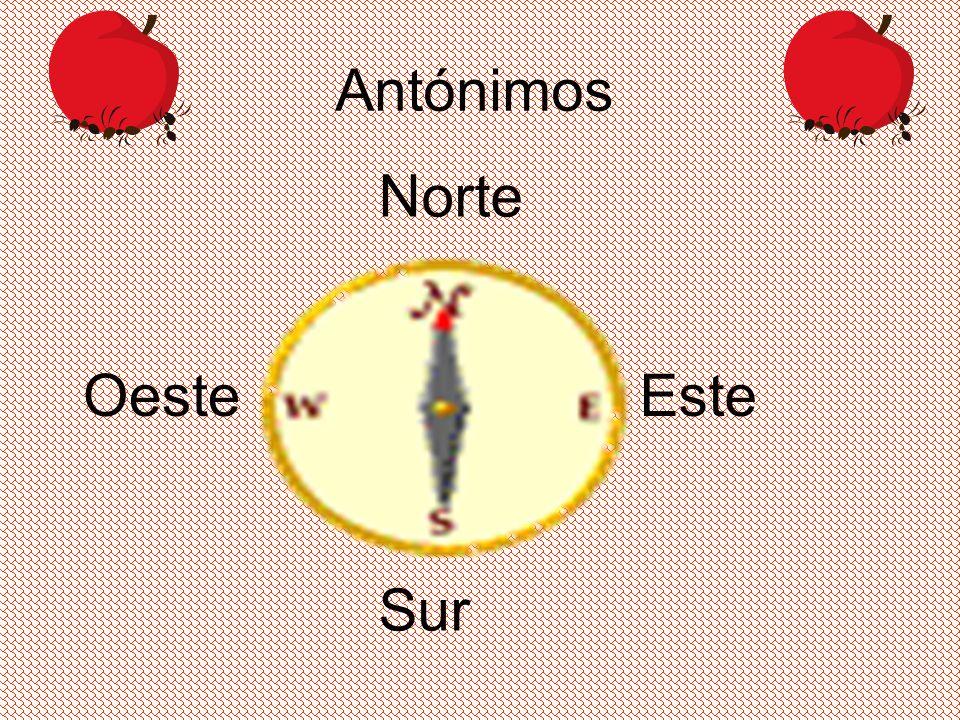 Antónimos Norte Sur EsteOeste