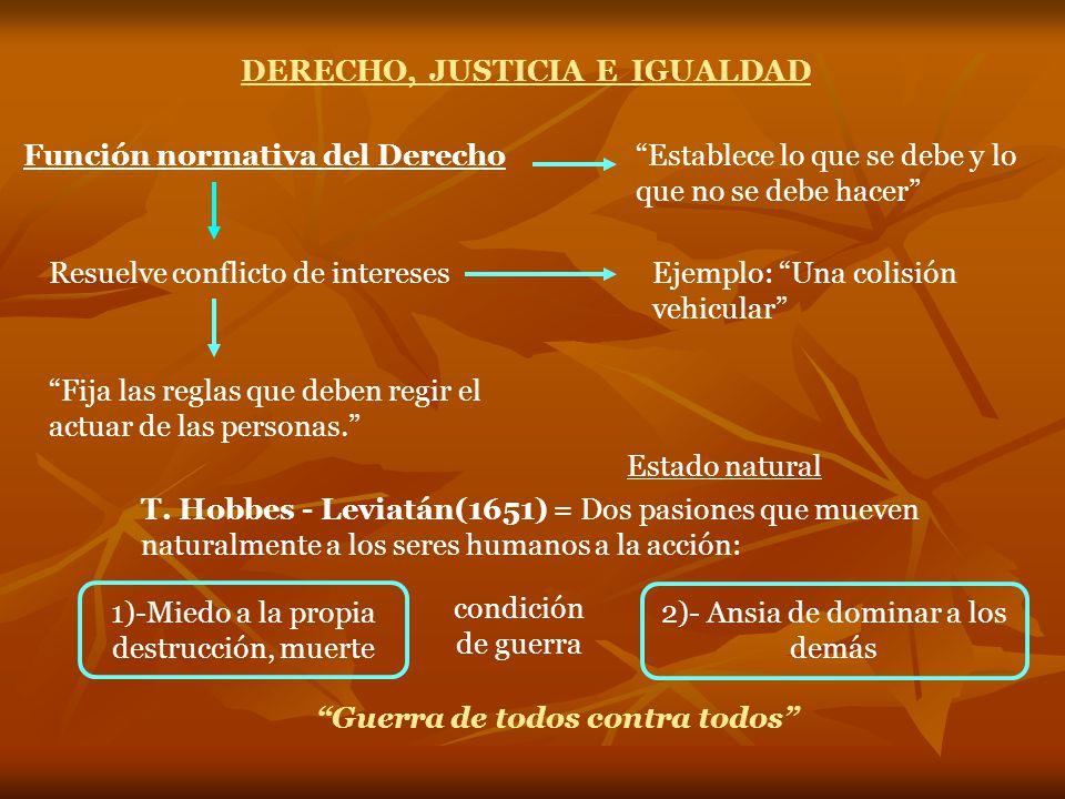 DERECHO, JUSTICIA E IGUALDAD Fija las reglas que deben regir el actuar de las personas.