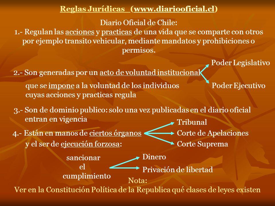 Reglas Jurídicas (www.diariooficial.cl)www.diariooficial.cl Diario Oficial de Chile: 1.- Regulan las acciones y practicas de una vida que se comparte con otros por ejemplo transito vehicular, mediante mandatos y prohibiciones o permisos.