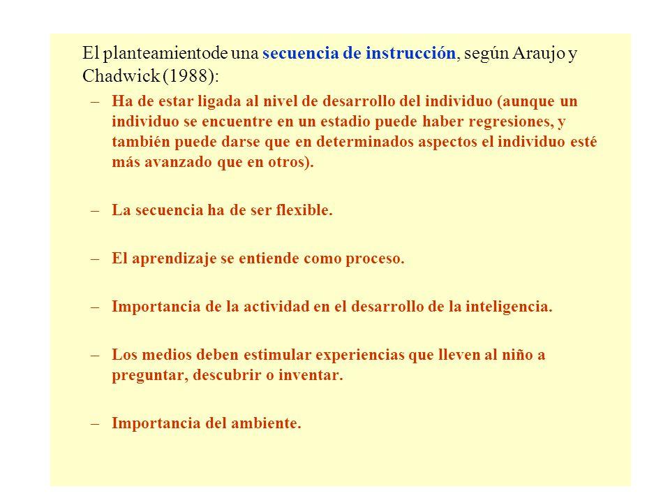 El planteamientode una secuencia de instrucción, según Araujo y Chadwick (1988): –Ha de estar ligada al nivel de desarrollo del individuo (aunque un individuo se encuentre en un estadio puede haber regresiones, y también puede darse que en determinados aspectos el individuo esté más avanzado que en otros).