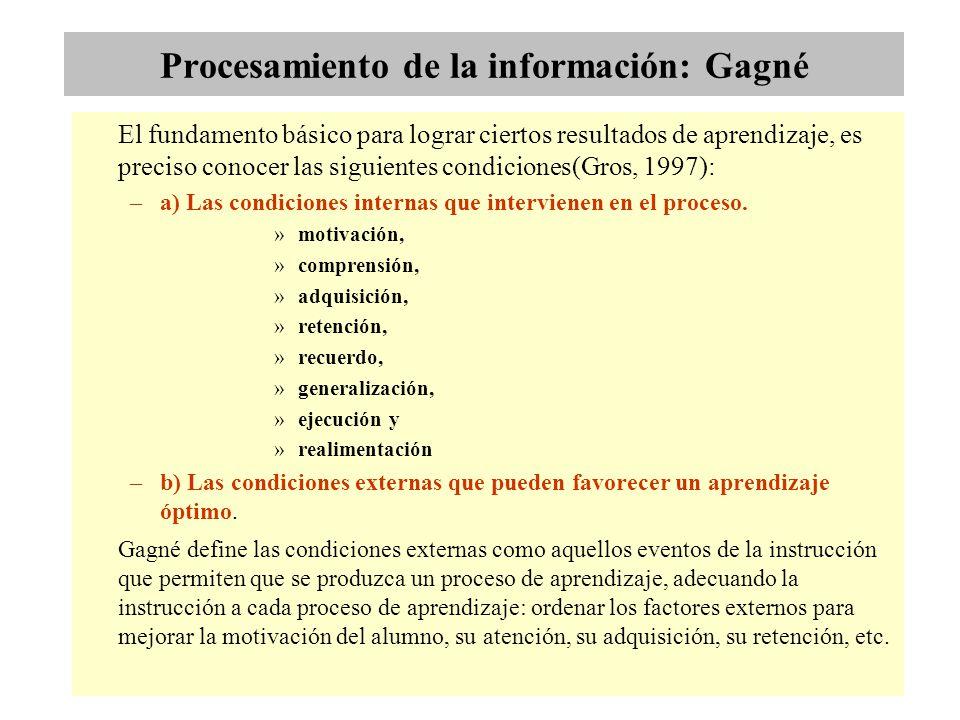 Procesamiento de la información: Gagné El fundamento básico para lograr ciertos resultados de aprendizaje, es preciso conocer las siguientes condiciones(Gros, 1997): –a) Las condiciones internas que intervienen en el proceso.