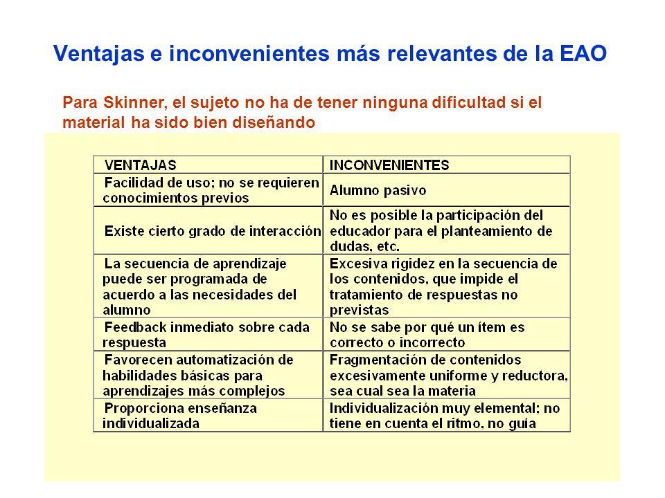 Ventajas e inconvenientes más relevantes de la EAO Para Skinner, el sujeto no ha de tener ninguna dificultad si el material ha sido bien diseñando