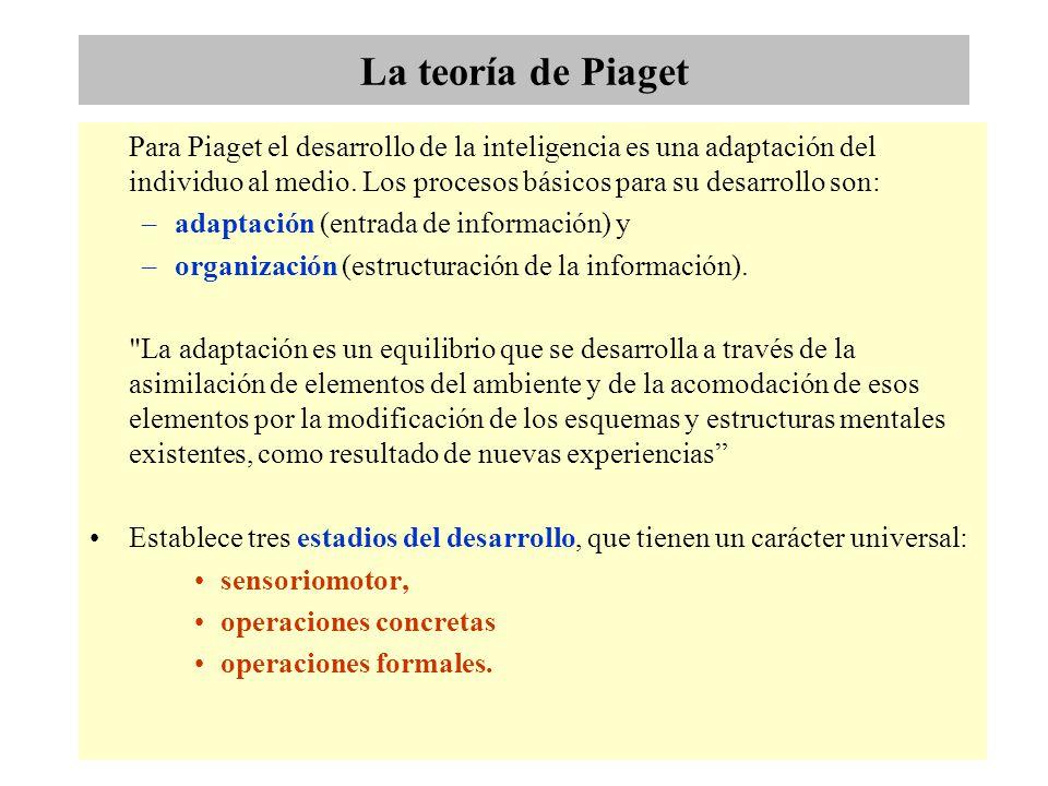 La teoría de Piaget Para Piaget el desarrollo de la inteligencia es una adaptación del individuo al medio. Los procesos básicos para su desarrollo son