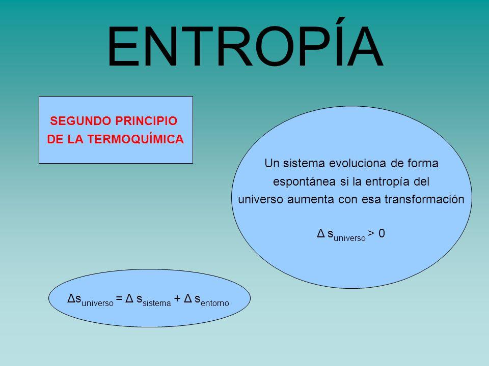 SEGUNDO PRINCIPIO DE LA TERMOQUÍMICA Un sistema evoluciona de forma espontánea si la entropía del universo aumenta con esa transformación Δ s universo > 0 Δs universo = Δ s sistema + Δ s entorno