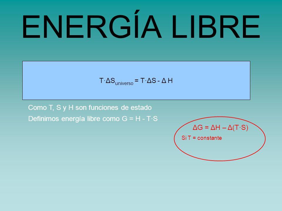 s universo = s sistema - H sistema /TT·ΔS universo = T·ΔS - Δ H ENERGÍA LIBRE Como T, S y H son funciones de estado Definimos energía libre como G = H - T·S ΔG = ΔH – Δ(T·S) Si T = constante