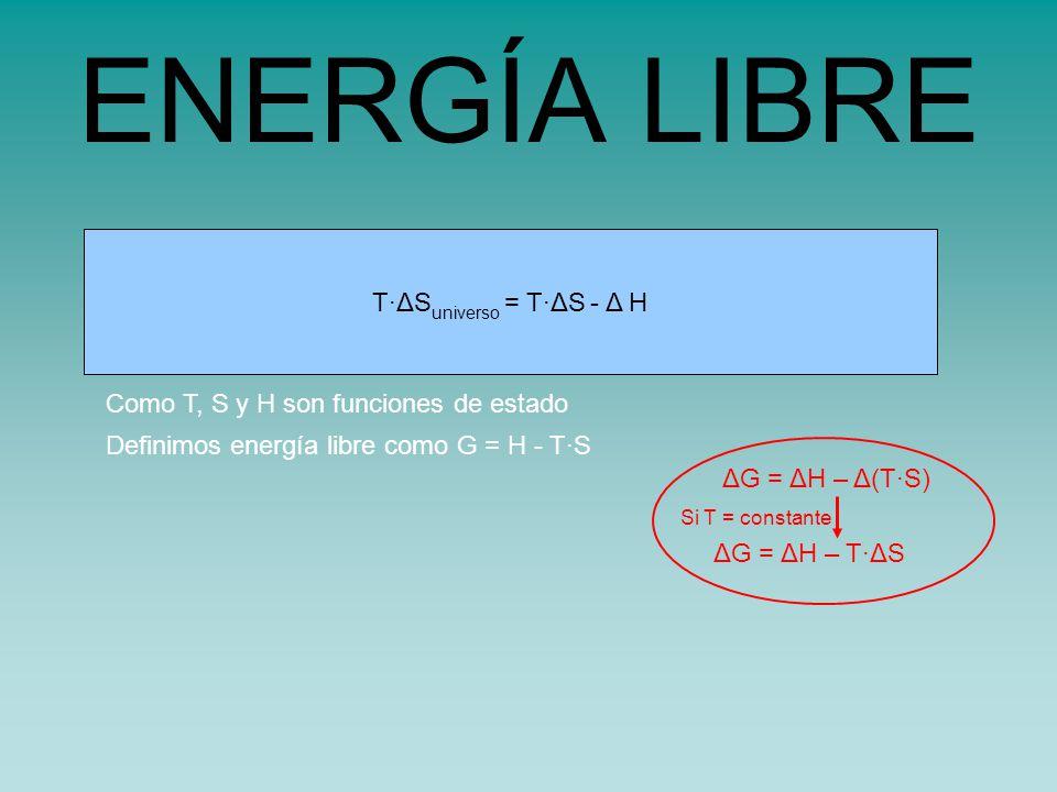 s universo = s sistema - H sistema /TT·ΔS universo = T·ΔS - Δ H ENERGÍA LIBRE Como T, S y H son funciones de estado Definimos energía libre como G = H - T·S ΔG = ΔH – Δ(T·S) Si T = constante ΔG = ΔH – T·ΔS