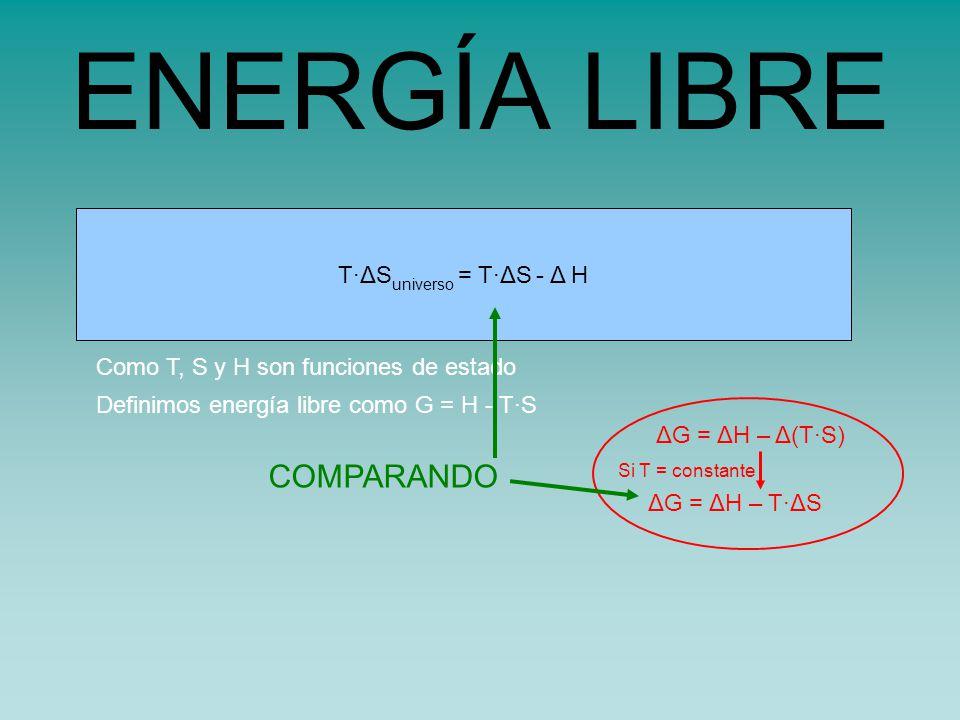 s universo = s sistema - H sistema /TT·ΔS universo = T·ΔS - Δ H ENERGÍA LIBRE Como T, S y H son funciones de estado Definimos energía libre como G = H - T·S ΔG = ΔH – Δ(T·S) Si T = constante ΔG = ΔH – T·ΔS COMPARANDO