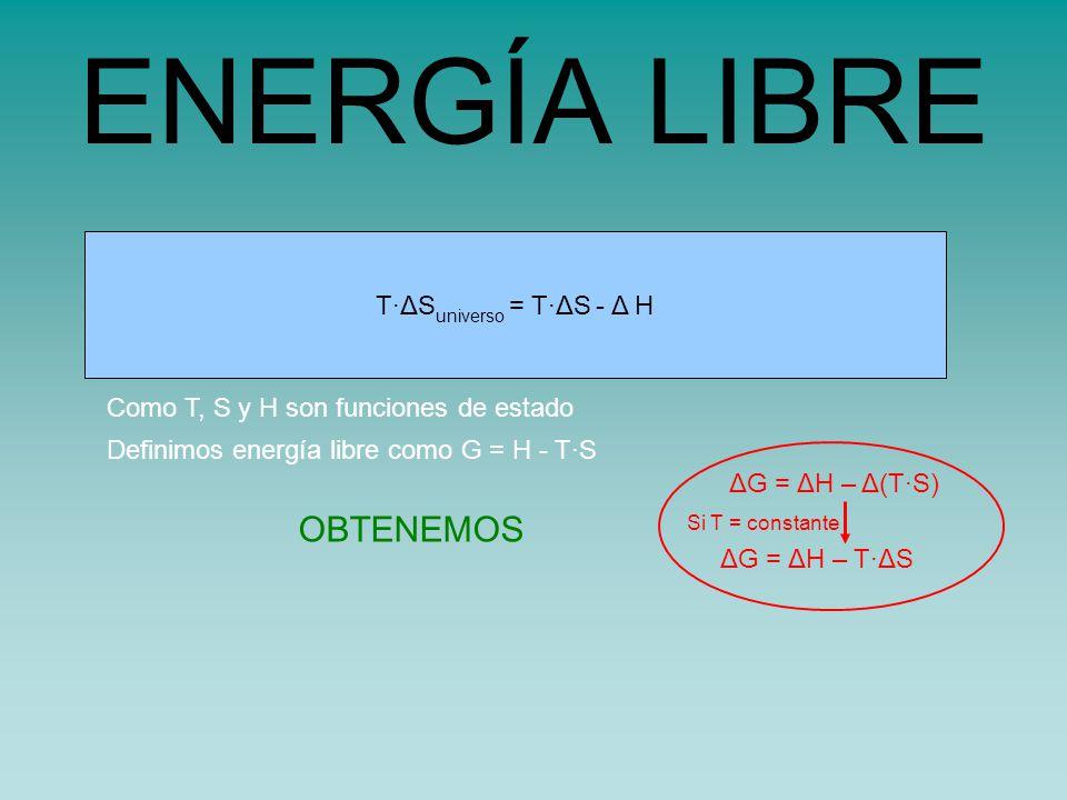 s universo = s sistema - H sistema /TT·ΔS universo = T·ΔS - Δ H ENERGÍA LIBRE Como T, S y H son funciones de estado Definimos energía libre como G = H - T·S ΔG = ΔH – Δ(T·S) Si T = constante ΔG = ΔH – T·ΔS OBTENEMOS