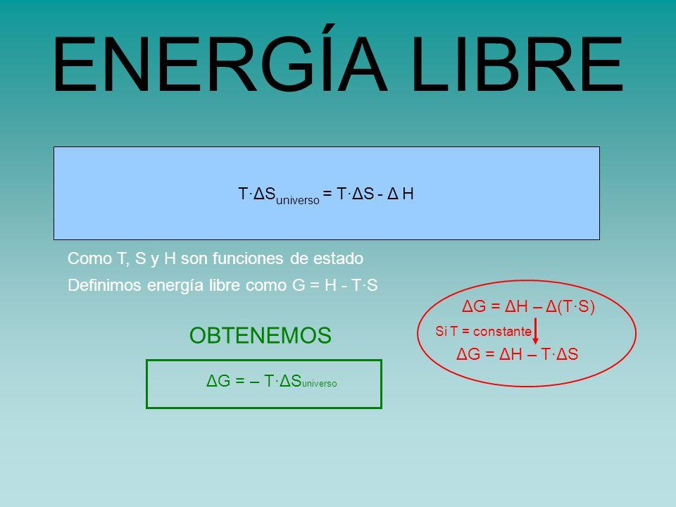 s universo = s sistema - H sistema /TT·ΔS universo = T·ΔS - Δ H ENERGÍA LIBRE Como T, S y H son funciones de estado Definimos energía libre como G = H - T·S ΔG = ΔH – Δ(T·S) Si T = constante ΔG = ΔH – T·ΔS OBTENEMOS ΔG = – T·ΔS universo