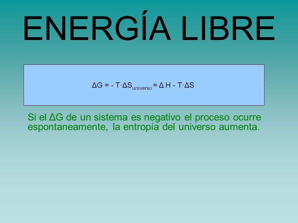 s universo = s sistema - H sistema /TΔG = - T·ΔS universo = Δ H - T·ΔS ENERGÍA LIBRE Si el ΔG de un sistema es negativo el proceso ocurre espontaneamente, la entropía del universo aumenta.