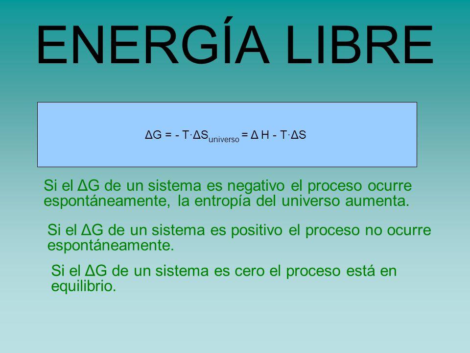 s universo = s sistema - H sistema /TΔG = - T·ΔS universo = Δ H - T·ΔS ENERGÍA LIBRE Si el ΔG de un sistema es negativo el proceso ocurre espontáneamente, la entropía del universo aumenta.