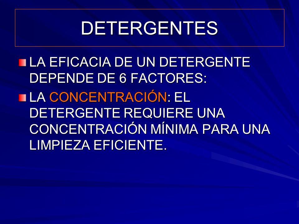 DETERGENTES LA EFICACIA DE UN DETERGENTE DEPENDE DE 6 FACTORES: LA CONCENTRACIÓN: EL DETERGENTE REQUIERE UNA CONCENTRACIÓN MÍNIMA PARA UNA LIMPIEZA EF