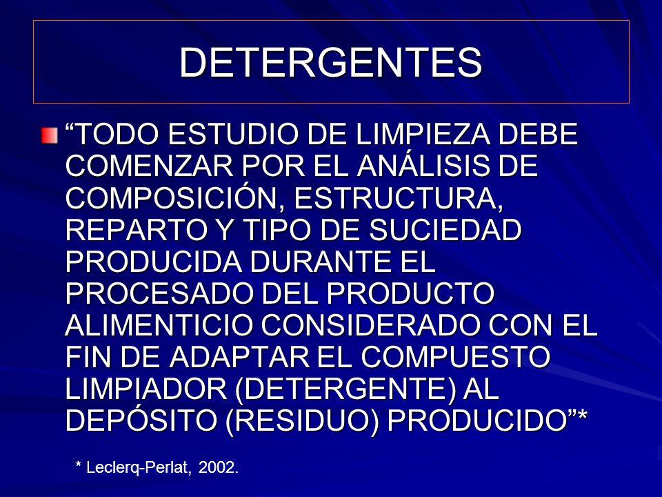 DETERGENTES TODO ESTUDIO DE LIMPIEZA DEBE COMENZAR POR EL ANÁLISIS DE COMPOSICIÓN, ESTRUCTURA, REPARTO Y TIPO DE SUCIEDAD PRODUCIDA DURANTE EL PROCESA