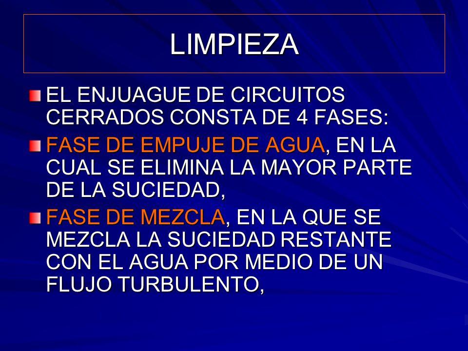 LIMPIEZA EL ENJUAGUE DE CIRCUITOS CERRADOS CONSTA DE 4 FASES: FASE DE EMPUJE DE AGUA, EN LA CUAL SE ELIMINA LA MAYOR PARTE DE LA SUCIEDAD, FASE DE MEZ