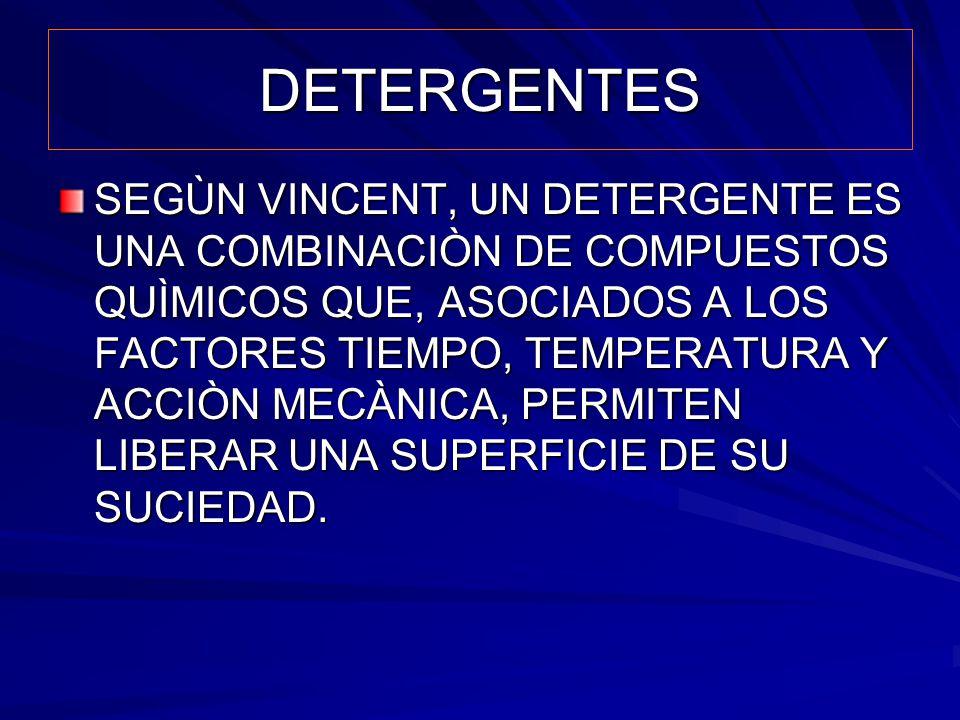 DETERGENTES SEGÙN VINCENT, UN DETERGENTE ES UNA COMBINACIÒN DE COMPUESTOS QUÌMICOS QUE, ASOCIADOS A LOS FACTORES TIEMPO, TEMPERATURA Y ACCIÒN MECÀNICA