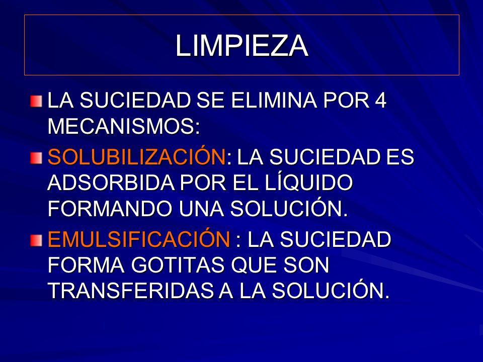 DETERGENTES SUPERFICIE Zona lipofílica Zona hidrofílica